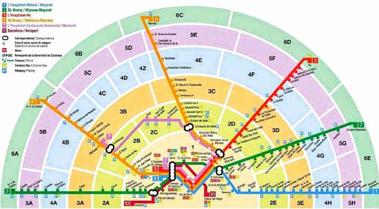barselona-zone-map-böogeler